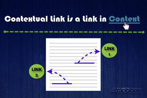 Liên kết theo ngữ cảnh là liên kết đặt trong Content