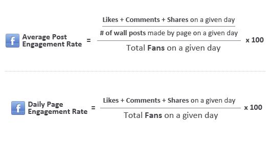 Facebook engagement rates - Engagement là gì? Chìa khóa gia tăng tương tác khách hàng cho thương hiệu