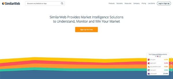 tool similar web, check thứ hạng từ khóa