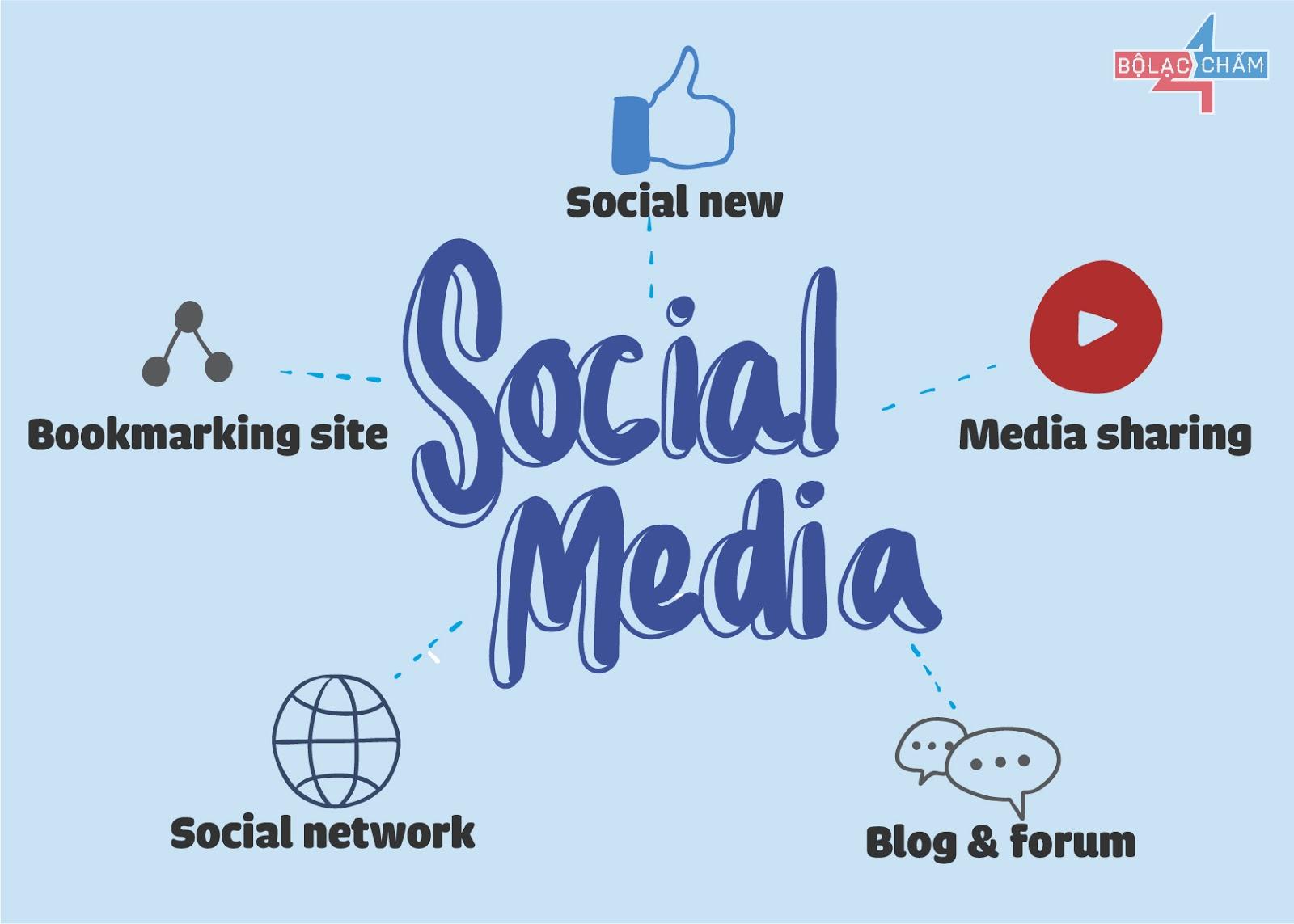 Social Marketing - Truyền Thông Thương Hiệu 4.0