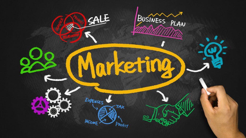 Marketing là gì? 9 đặc điểm cơ bản về marketing bạn nên biết