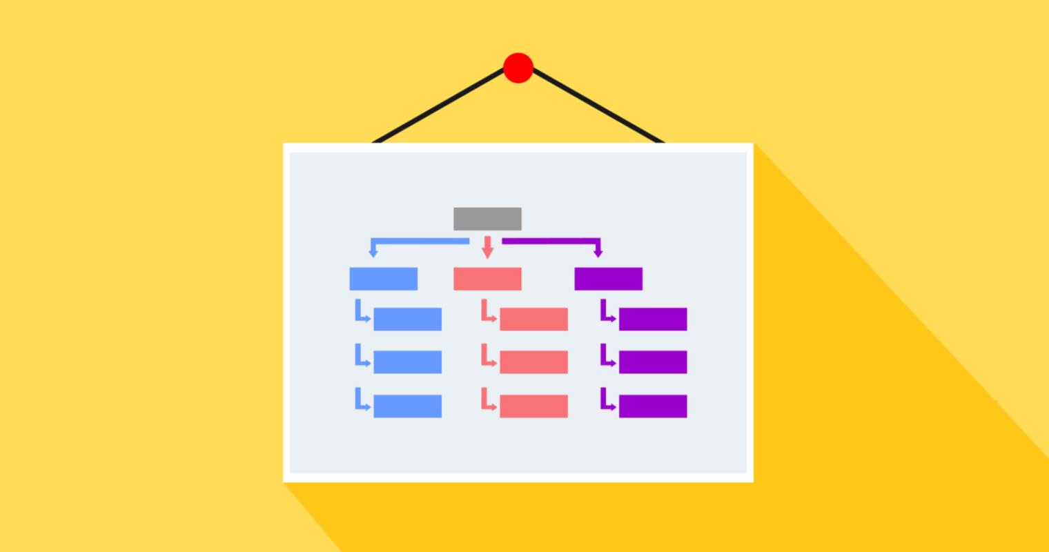 Sitemap là gì? Cách tạo Sitemap XML - Tài liệu Marketing Online tuyệt mật