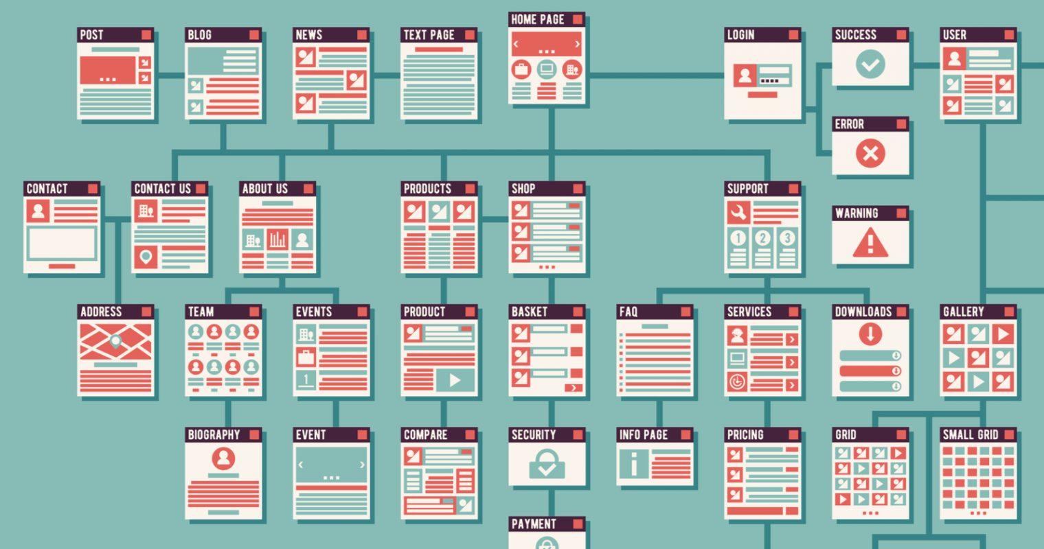 Đánh giá khái niệm Sitemap điều bạn cần biết