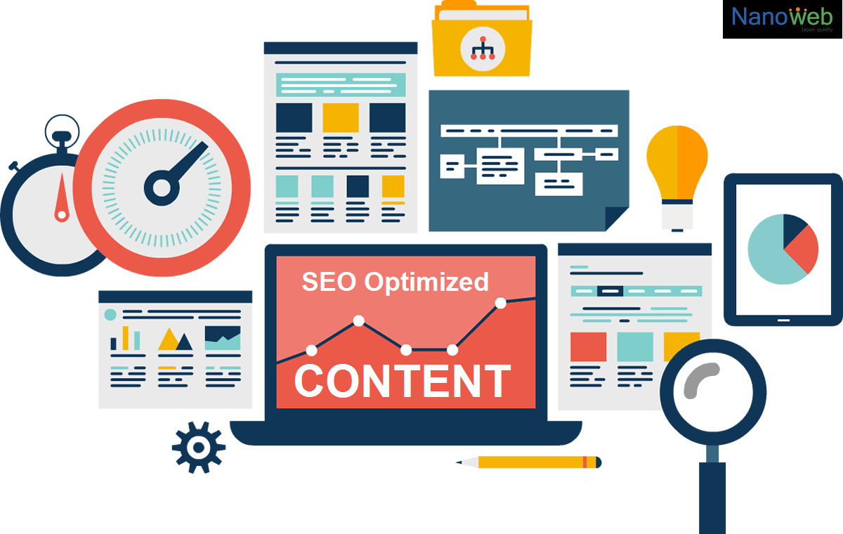 Thiết kế web chuẩn SEO - Thế nào là thiết kế website chuẩn SEO google? -  nanoweb